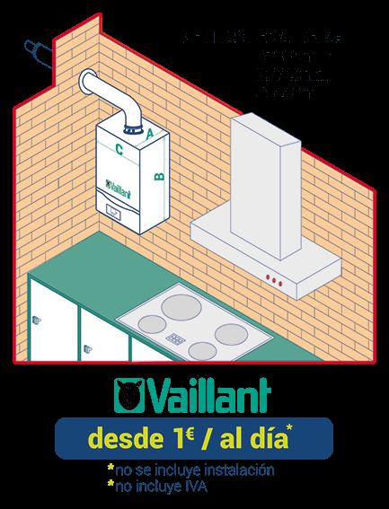 CALDERAS - VAILLANT